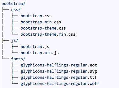 Install Bootstrap | Complete Guide On Installation Of Boostrap