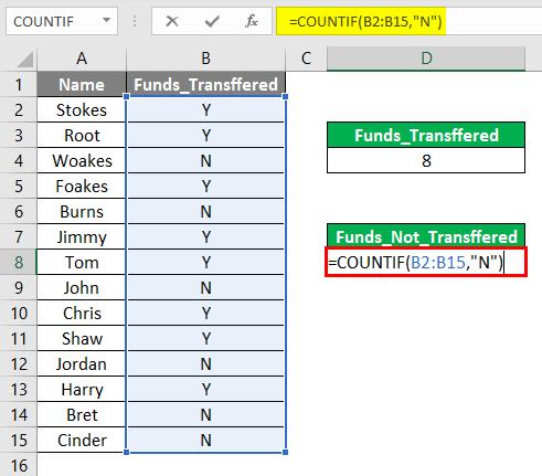 COUNTIF Formula Example 1-8