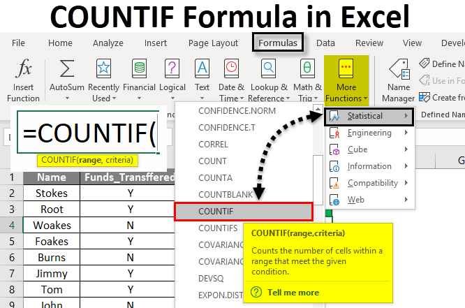 COUNTIF Formula in Excel