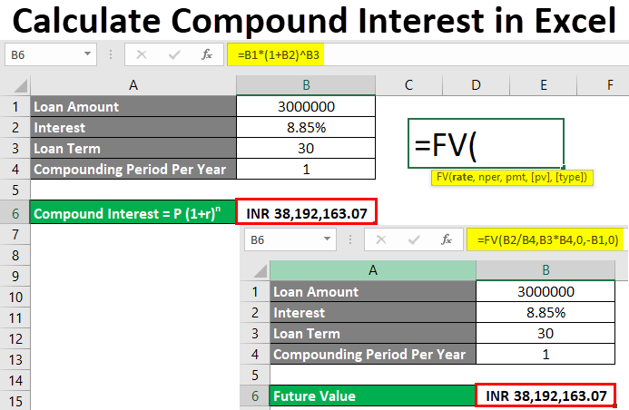 Calculate Compound Interest in Excel