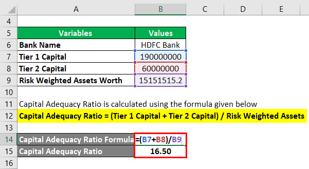Calculation of Example 2