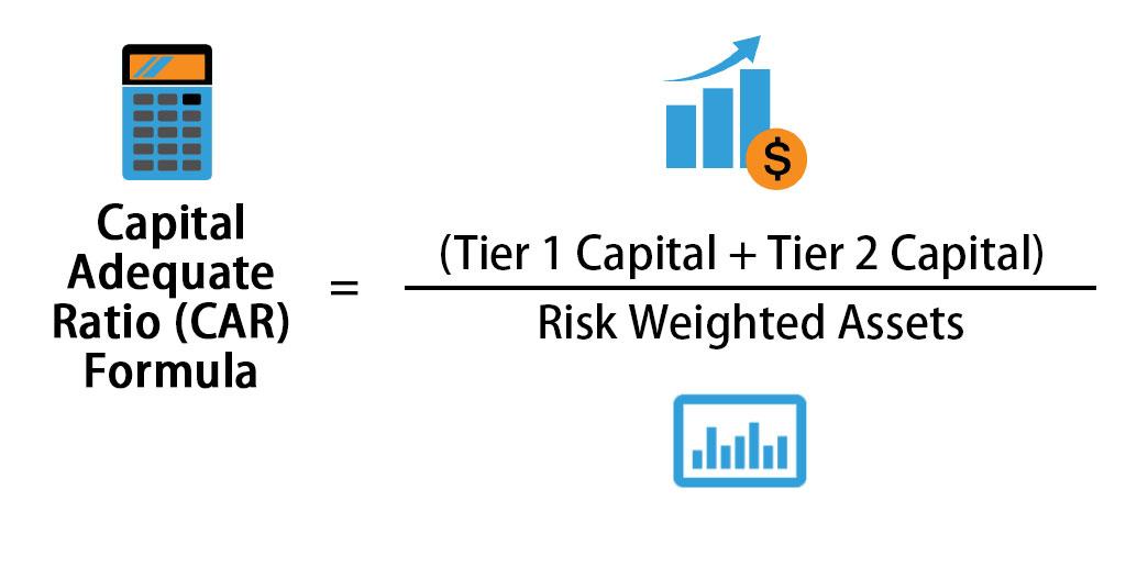 Capital Adequate Ratio Formula