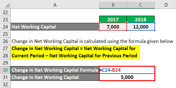 Calculation of Change in Net Working Capital
