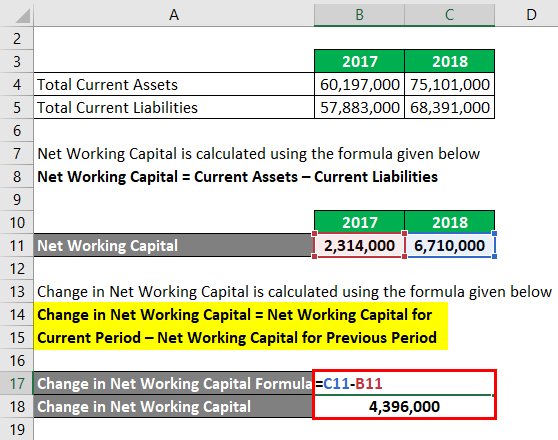 Change in Net Working Capital Formula