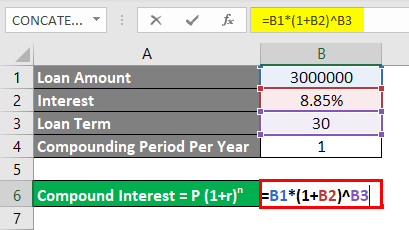 Calculate Compound Interest Formula