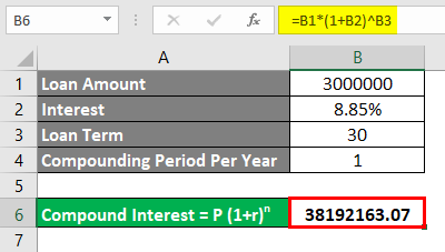 Calculate Compound Interest Formula Result