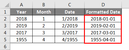 Date Result