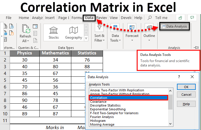 Correlation Matrix in Excel