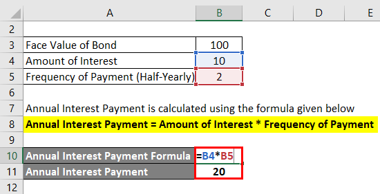Calculation of Annual Interest Payment 1
