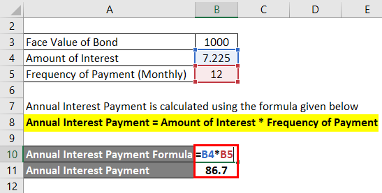 Calculation of Annual Interest Payment 2