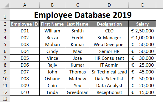 Create Database in Excel | How to Create Database in Excel?