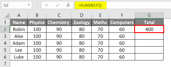Ctrl D in Excel Example 2-3