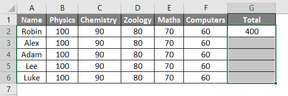 Ctrl D in Excel Example 2-4