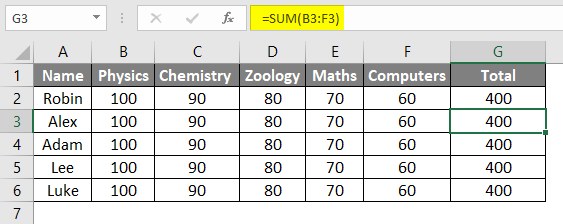 Result of Example 2