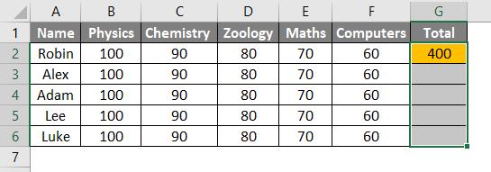 Ctrl D in Excel Example 3-2