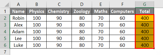 Result of Example 3
