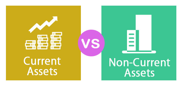 Current Assets vs Non Current Assets
