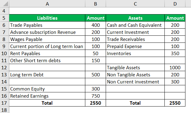 Current Liabilities Formula Example 1-1