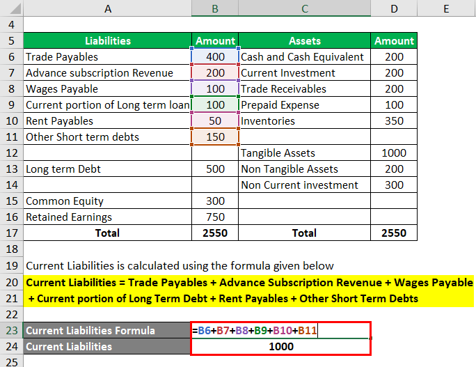 Current Liabilities Formula Example 1-2