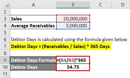Debtor Days Example 1-2