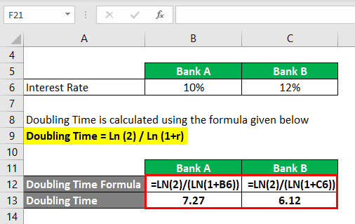Calculation of Doubling Time