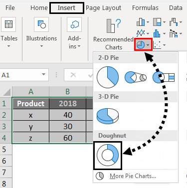 Doughnut Chart in Excel Example 2-2