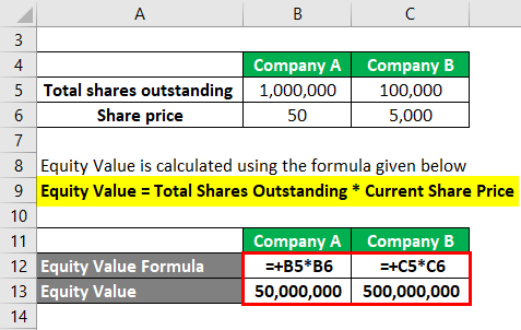 calculation of Equity Value Formula 1