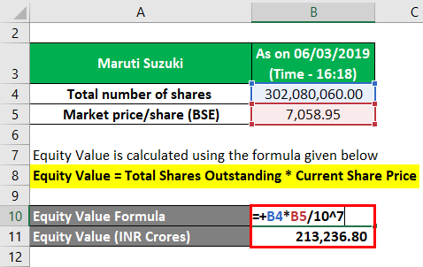 Calculation of Equity Value Formula 2