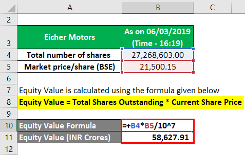 Calculation of Equity Value Formula 3