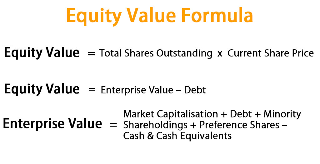 Equity Value Formula