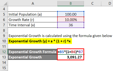 Exponential Growth Example 3-2