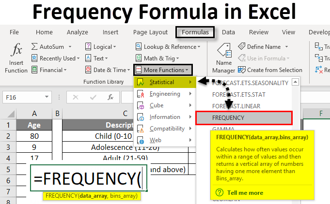FREQUENCY Formula in Excel