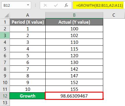 GROWTH Formula Example 1-3