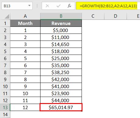 GROWTH Formula Example 2-3