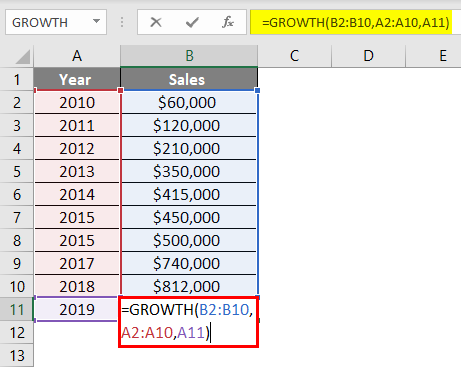 Calculate GROWTH Example 3