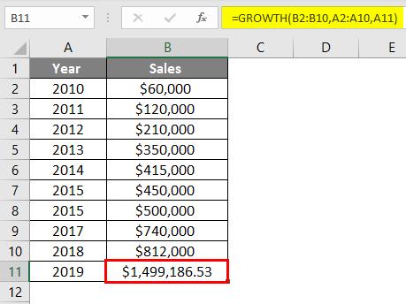 GROWTH Formula Example 3-3