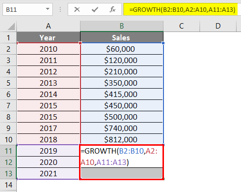 Calculate GROWTH Example 4