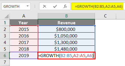 Calculate GROWTH Example 5