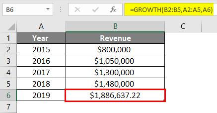 GROWTH Formula Example 5-3