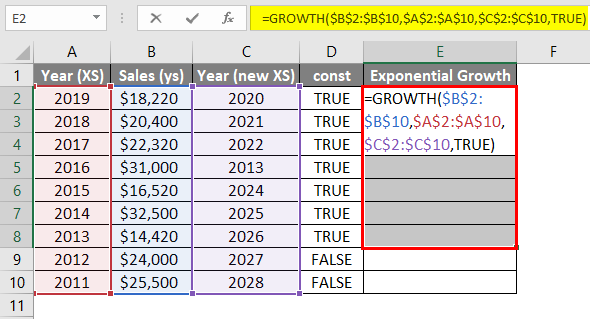 GROWTH Formula Example 6-2