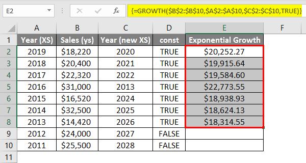 GROWTH Formula Example 6-3