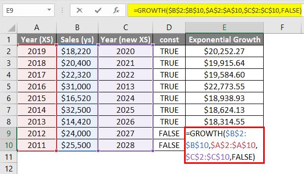 GROWTH Formula Example 6-4