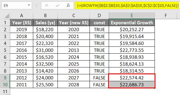 GROWTH Formula Example 6-5