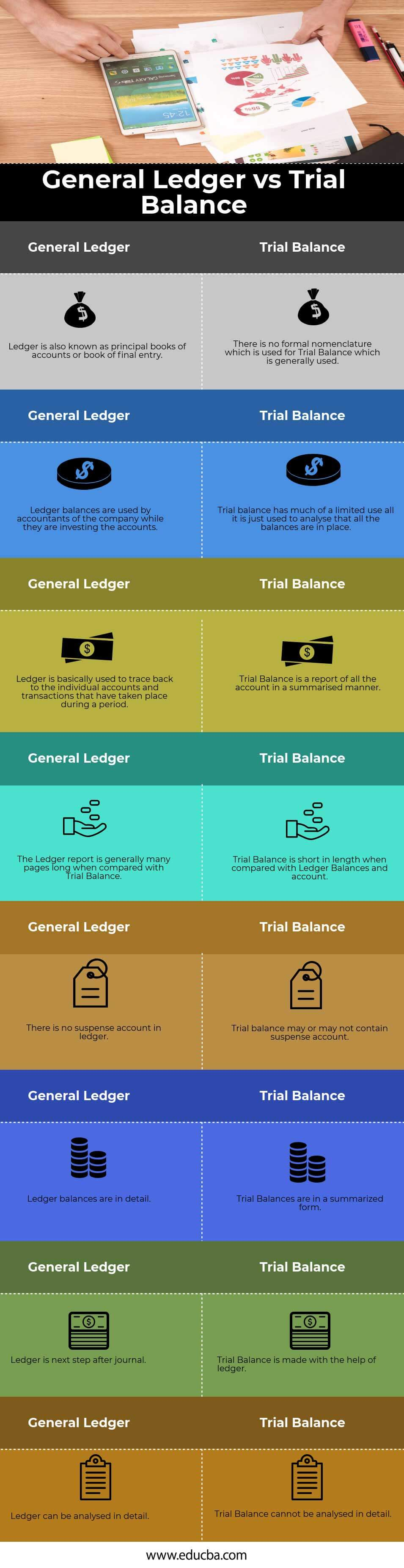 General Ledger vs Trial Balance Infographics
