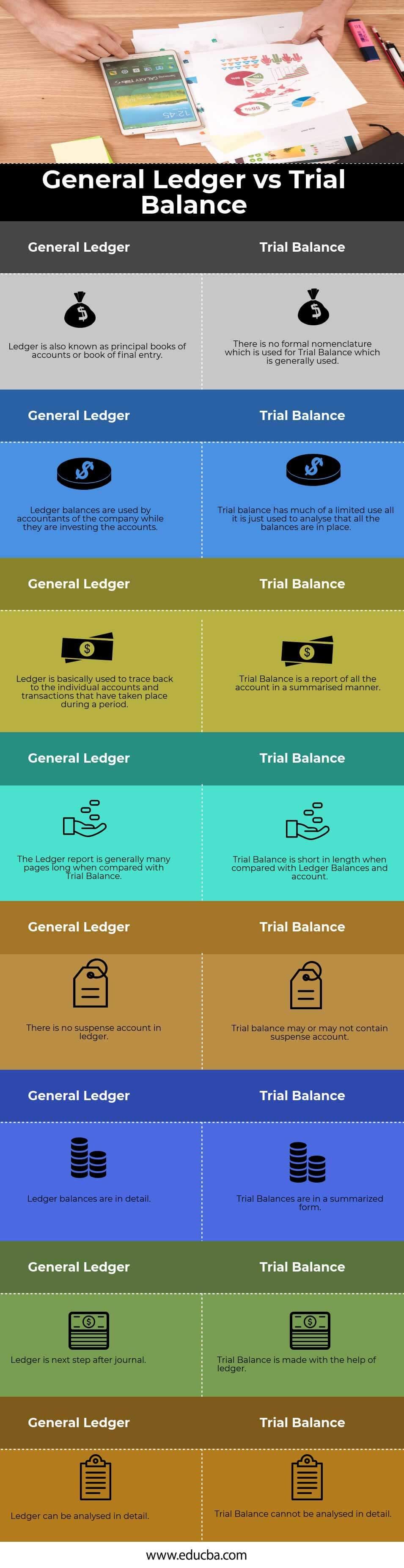 General Ledger vs Trial Balance Infographics