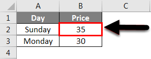 Grade Formula in Excel example 1-8