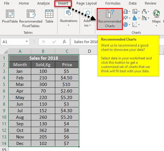 Chart Excel Template 1-2