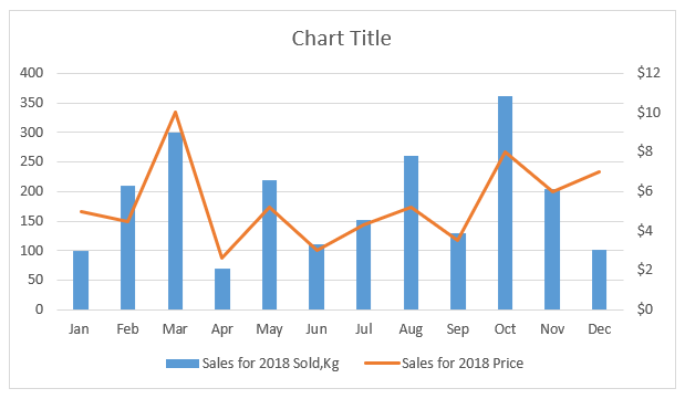 Chart Excel Template 1-6