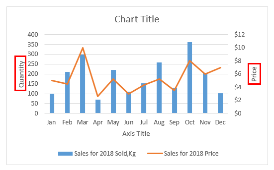 Chart Excel Template 1-8