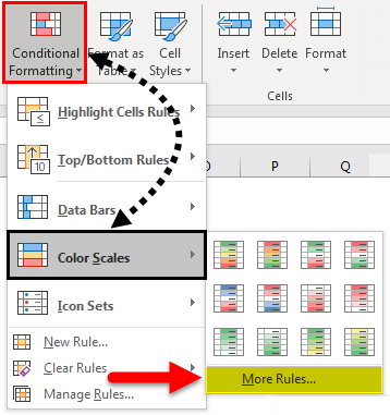 Heat Map in Excel - Example 2-1